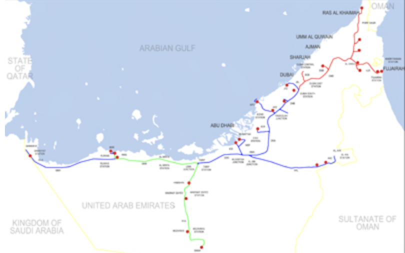 National railway network UAE