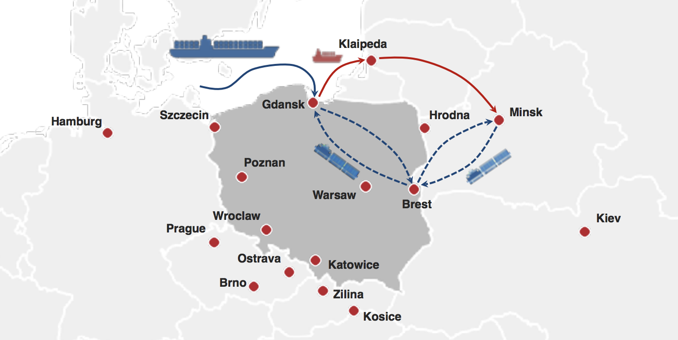 Direct rail link to Belarus