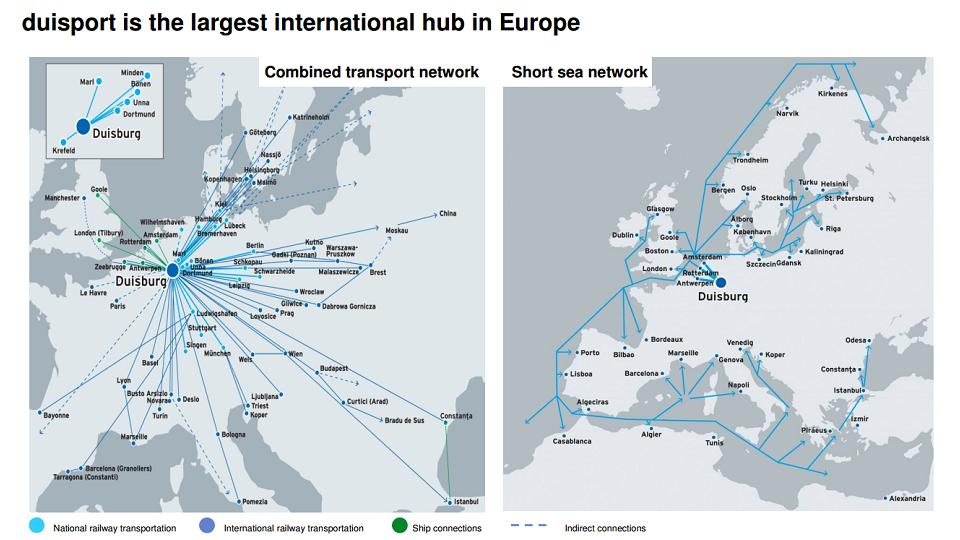 Duisburg intermodal network, source: Duisburger Hafen AG (duisport)