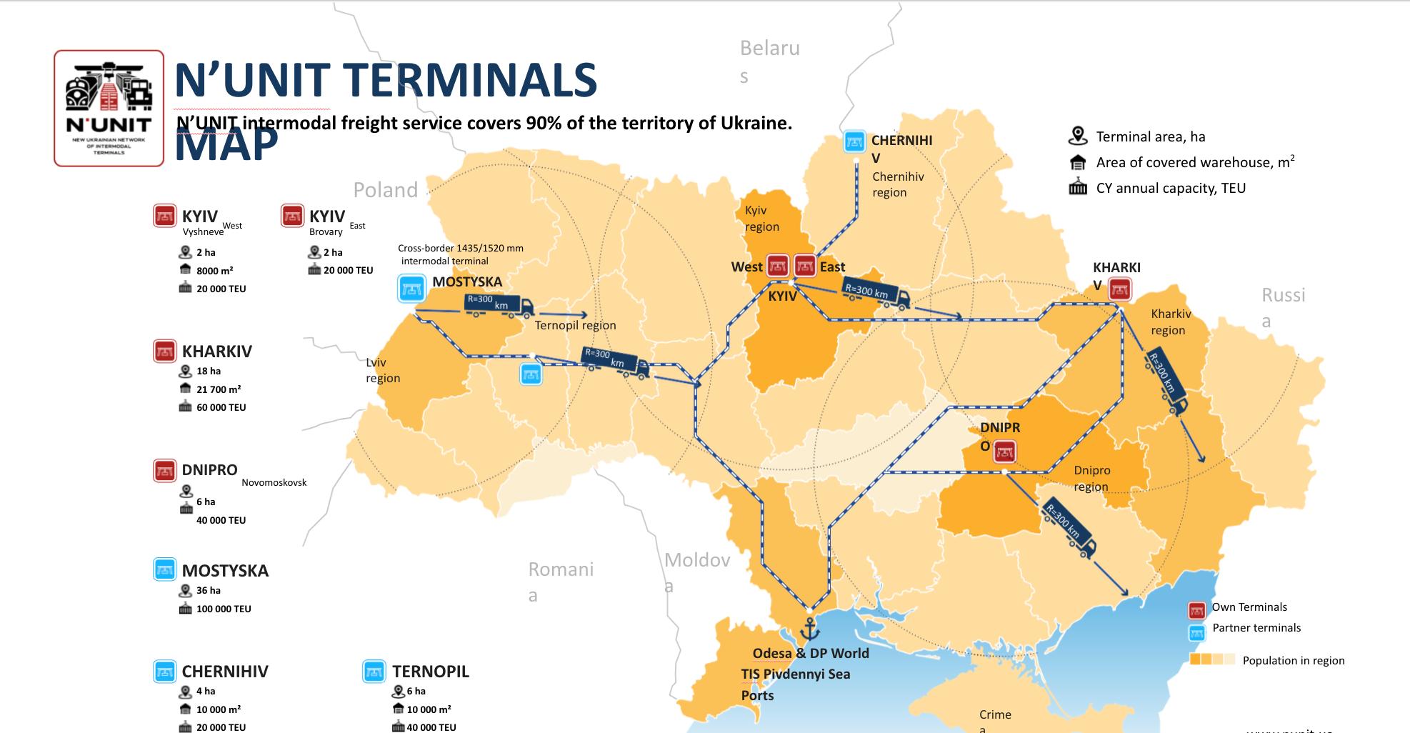 A New Gateway to Europe on Ukrainian Border